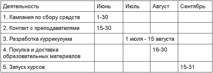 таблица рус